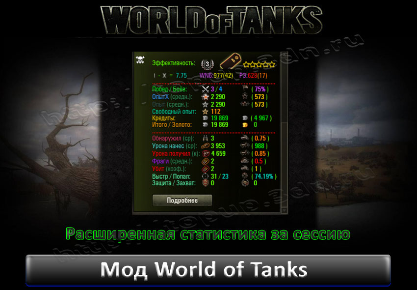 Расширенная статистика за сессию для World of tank 0.8.9